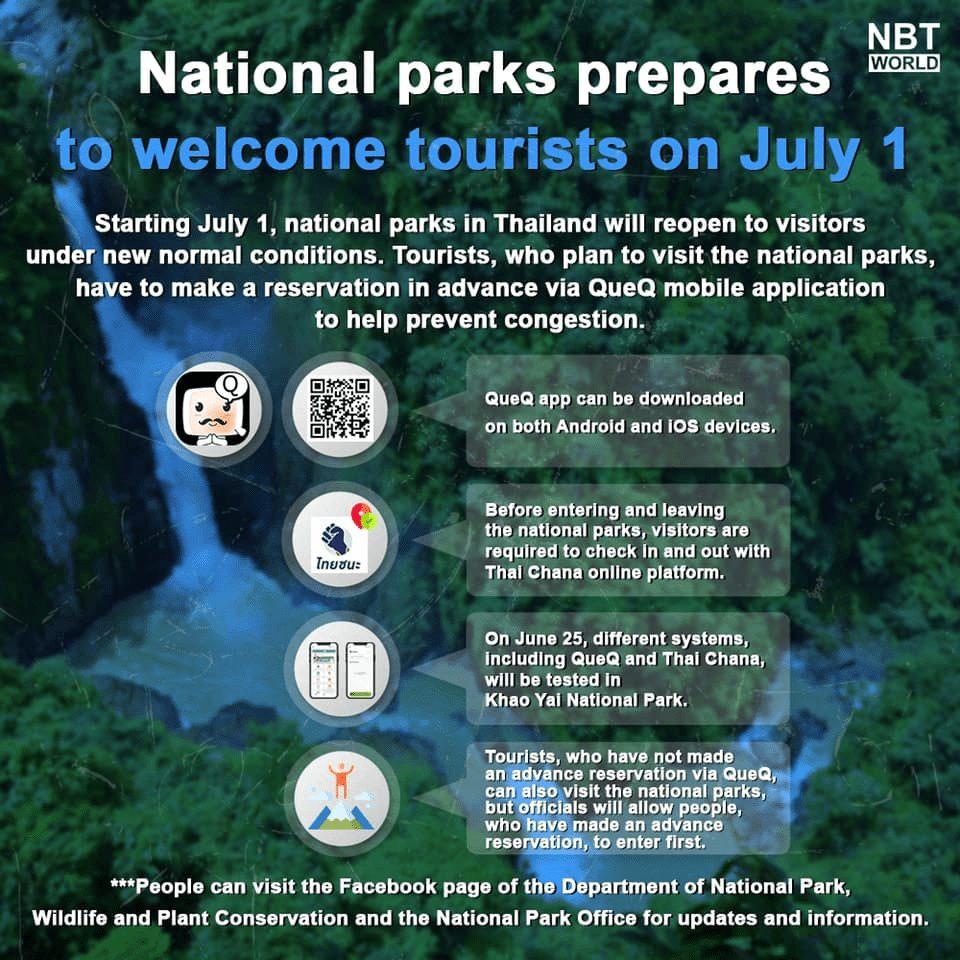 nacionaliniai parkai tailande